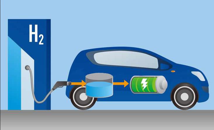 Un nouvel appel à projets pour développer l'hydrogène dans la mobilité