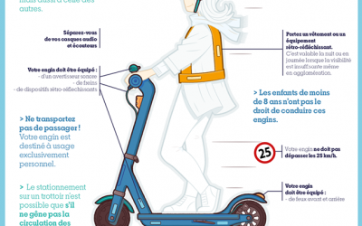 Les trottinettes électriques réglementées !